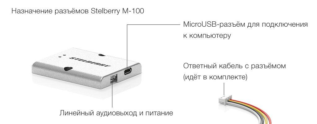 Корпус цифрового микрофона STELBERRY M-100 сделан из алюминия и отличается стильным дизайном