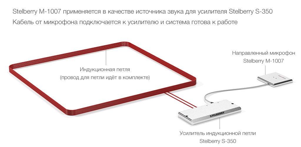 STELBERRY M-1007 применяется в качестве источника звука для усилителя индукционной петли STELBERRY S-350