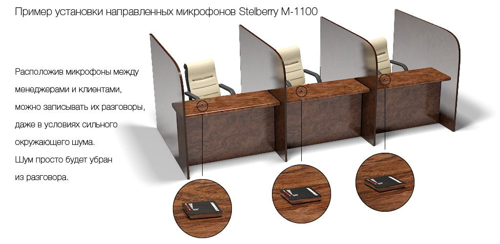 Пример установки направленного микрофона STELBERRY M-1100