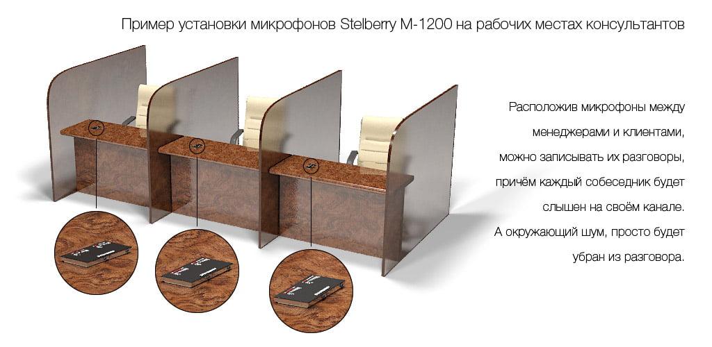 Пример использования направленного микрофона STELBERRY M-1200 на рабочих местах консультантов