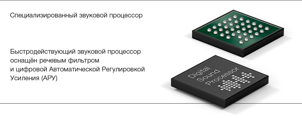 Звуковой процессор микрофона STELBERRY M-50HD