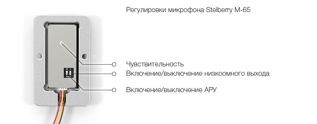 Сзади микрофона расположены 3 регулировки, позволяющие отрегулировать качество и параметры звука.