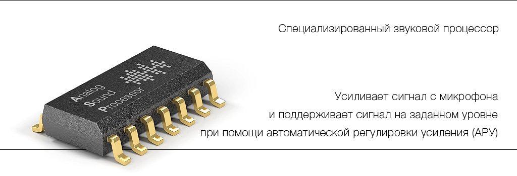 Обработкой звука в микрофоне STELBERRY M-65 занимается специализированный звуковой аналоговый процессор