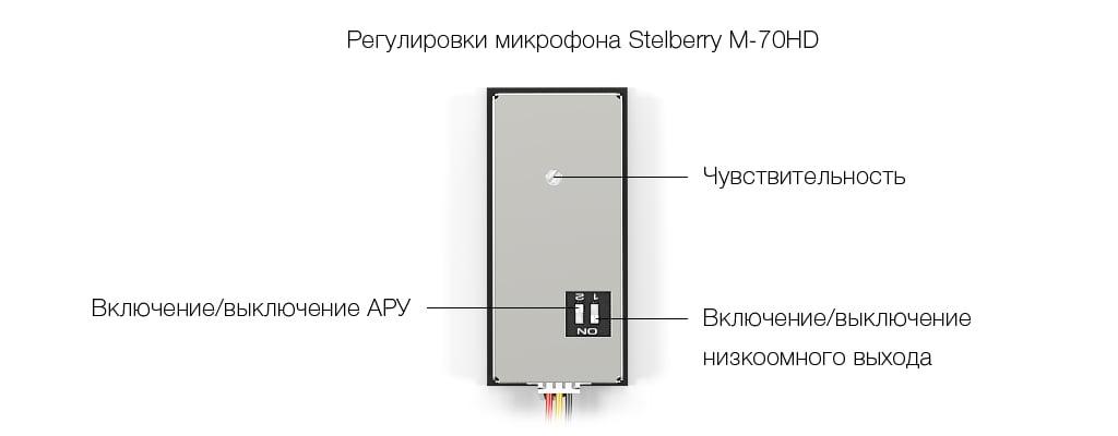 Регулировки микрофона STELBERRY M-70HD