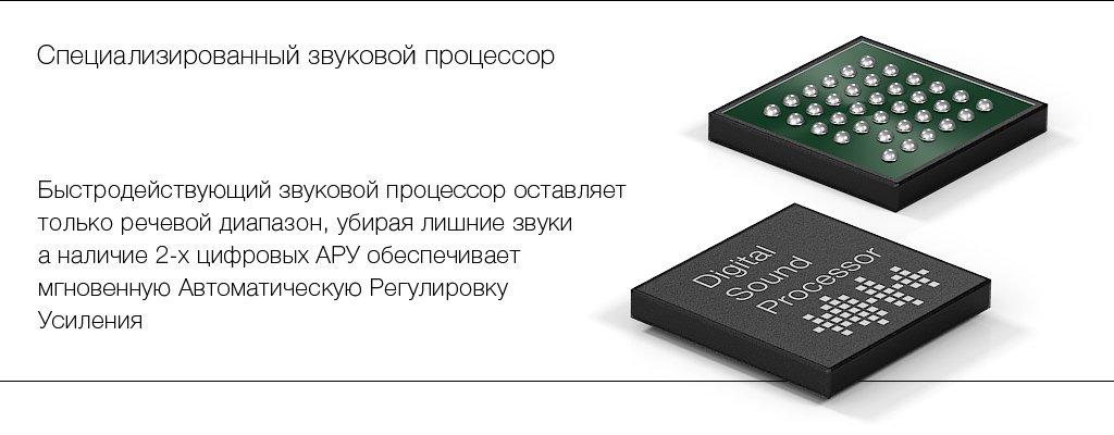Звуковой процессор микрофона STELBERRY M-75 для фильтрации высоких и низких частот использует пять цифровых фильтров
