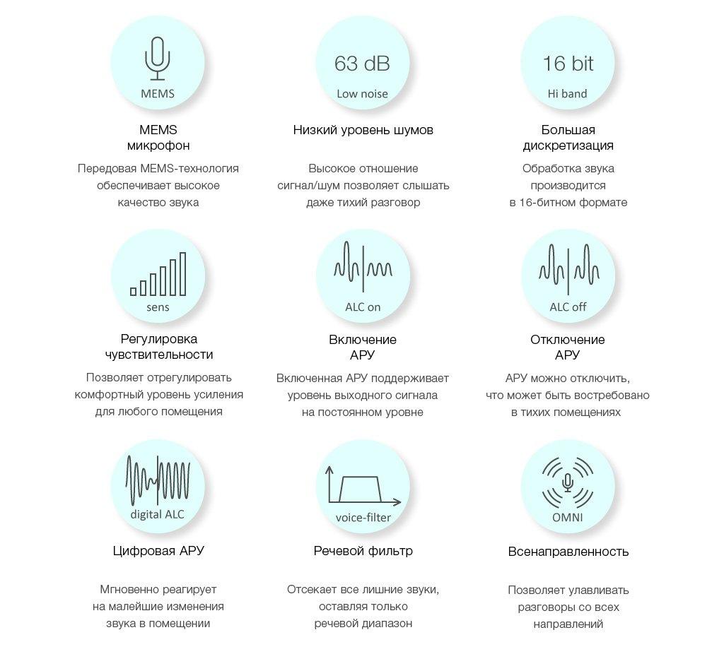 Особенности и сферы применения корпусного микрофона STELBERRY M-75