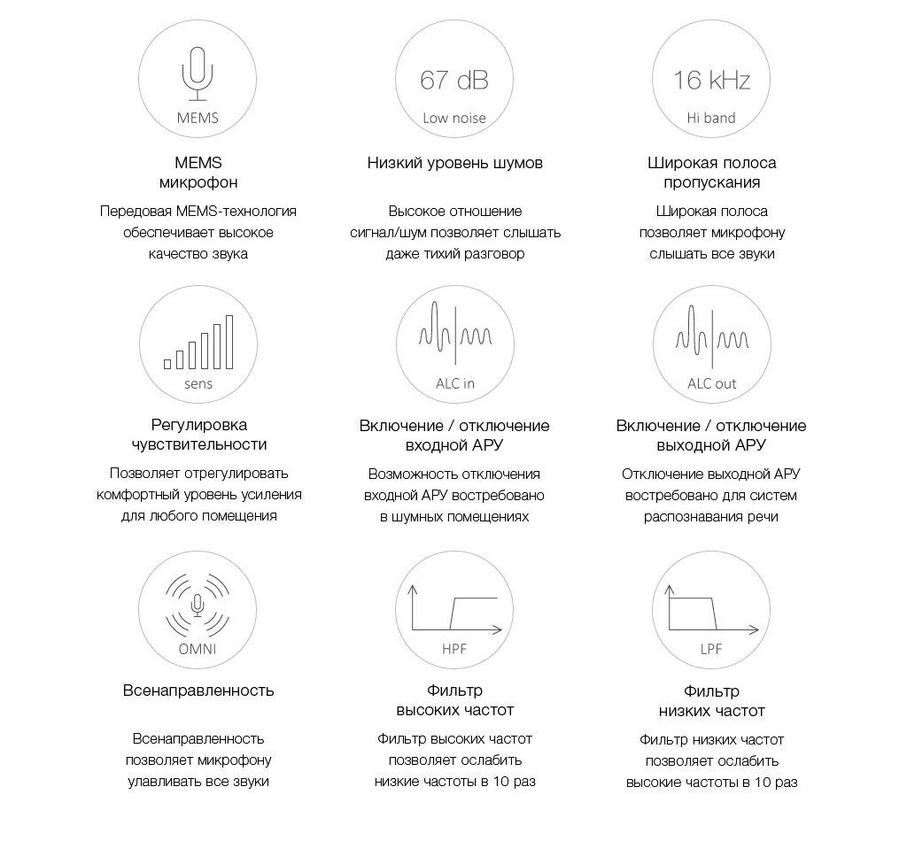 Описание функиональных возможностей микрофона STELBERRY M-80