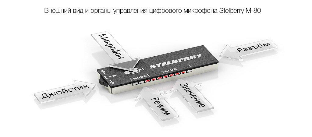 Внешний вид и органы управления микрофона STELBERRY M-80