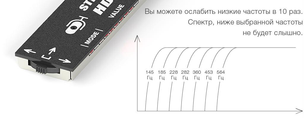 HPF-фильтр всенаправленного микрофона Stelberry M-80HD