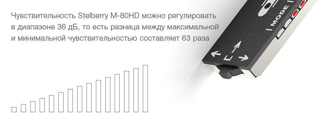 Регулировка чувствительности всенаправленного микрофона Stelberry M-80HD
