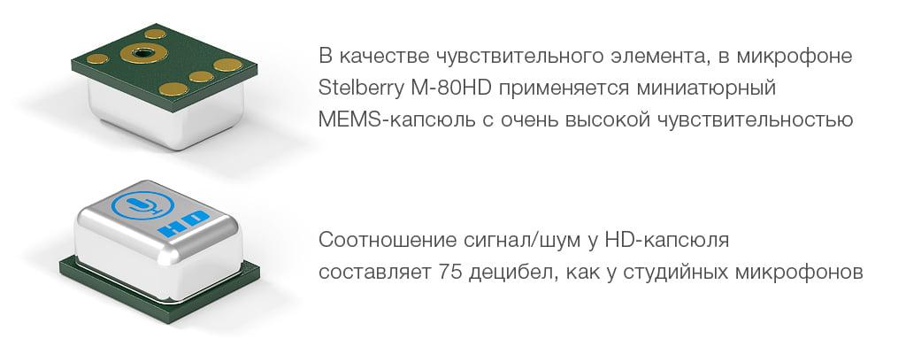 MEMS-капсюль активного микрофона Stelberry M-80HD