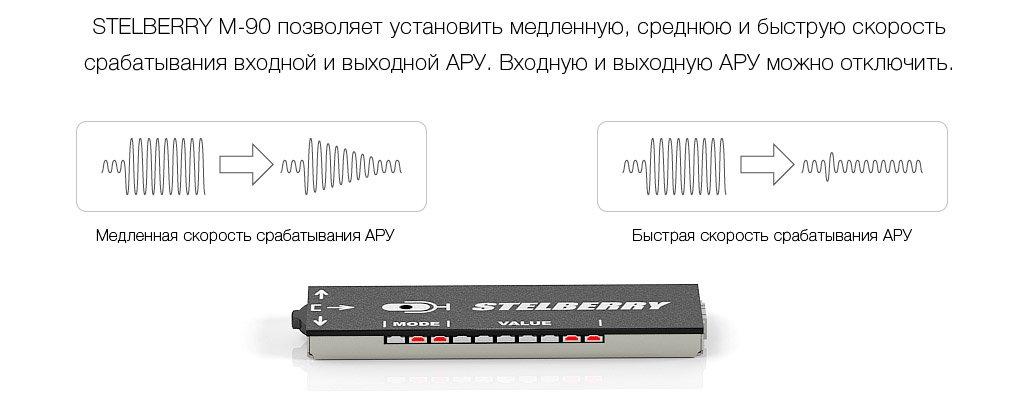 Современные цифровые технологии позволили в микрофоне STELBERRY M-90 предоставить Вам возможность выбора медленной, средней и высокой скорости реагирования для входной и выходной АРУ.