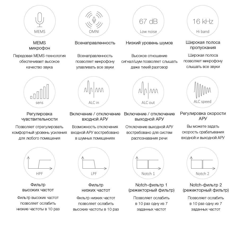 Описание функиональных возможностей микрофона STELBERRY M-90