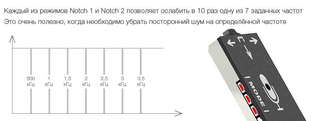 Notch-фильтры цифрового активного микрофона STELBERRY M-90