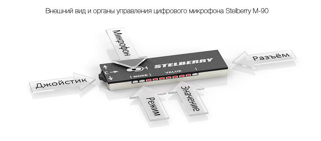 Внешний вид и органы управления\индикации микрофона STELBERRY M-90