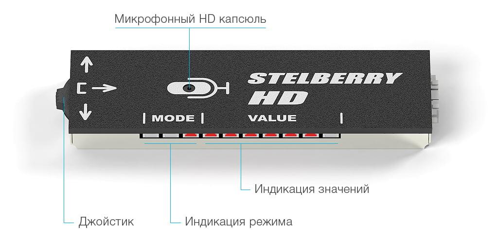 Внешний вид и органы управления микрофона STELBERRY M-90HD