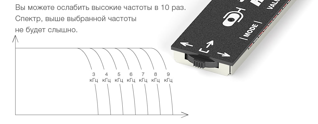LPF-фильтр всенаправленного микрофона Stelberry M-90HD