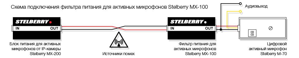 Схема подключения STELBERRY MX-100 к IP-камере для питания микрофона