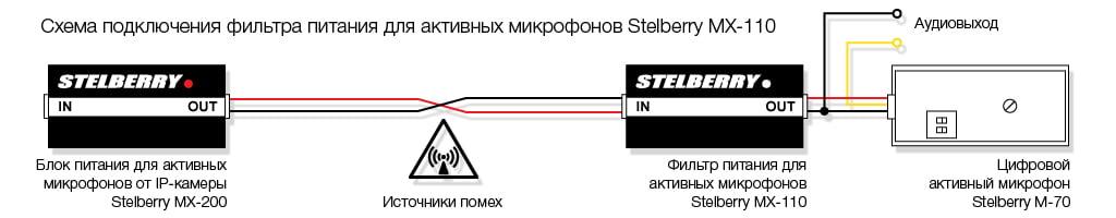 Схема подключения STELBERRY MX-110 к IP-камере для питания микрофона