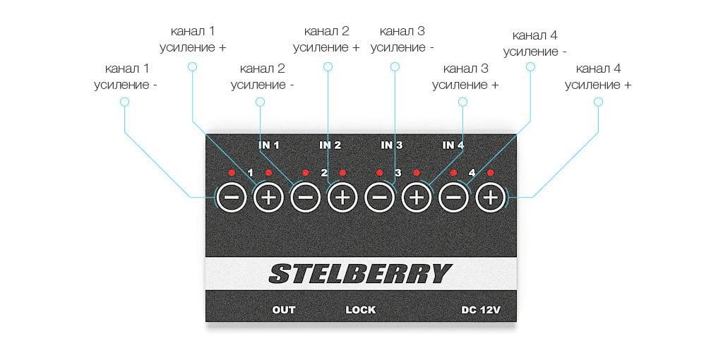 Пример управления активными микрофонами с помощью STELBERRY MX-300