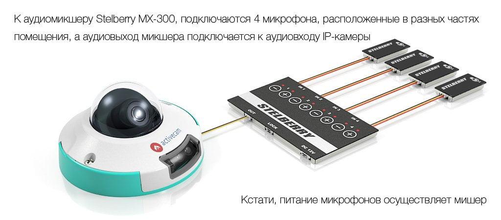 Пример подключения активных микрофонов к STELBERRY MX-300