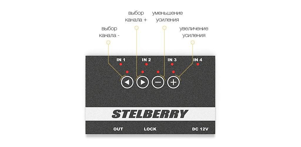 Пример управления активными микрофонами с помощью STELBERRY MX-310
