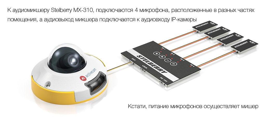 Пример подключения активных микрофонов к STELBERRY MX-310