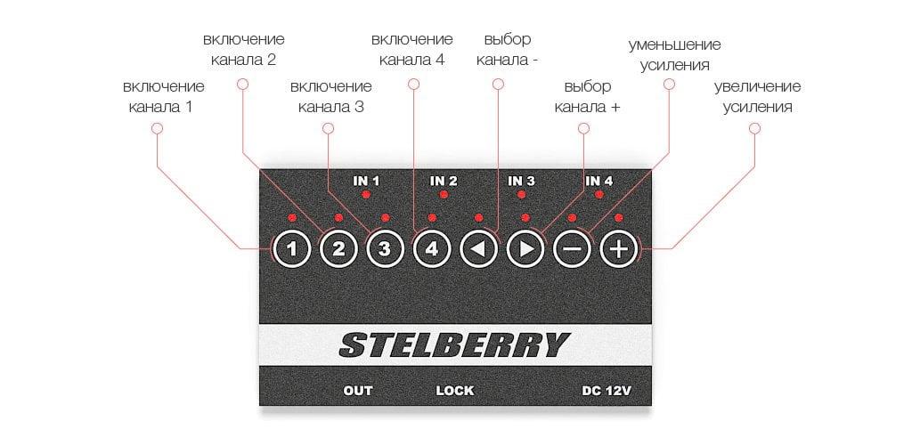 Пример управления активными микрофонами для видеонаблюдения с помощью STELBERRY MX-320