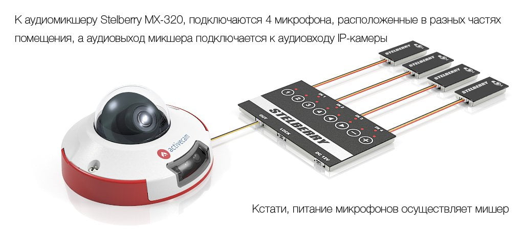Пример подключения активных микрофонов к STELBERRY MX-320